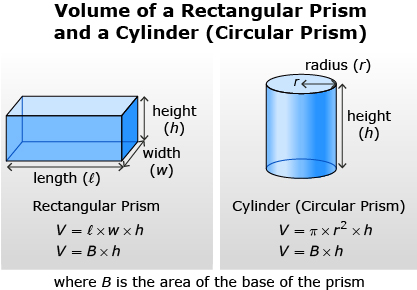 8-6, Volumes of Prisms and Cylinders - Mrs. Scott's 8th ...